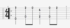 Tabulaturnotation für Gitarre